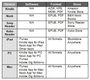 Ebook Prc Format